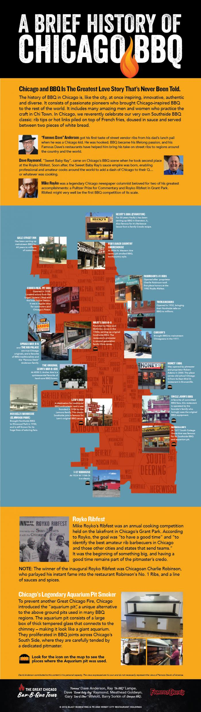 History of Chicago BBQ Infographic Map