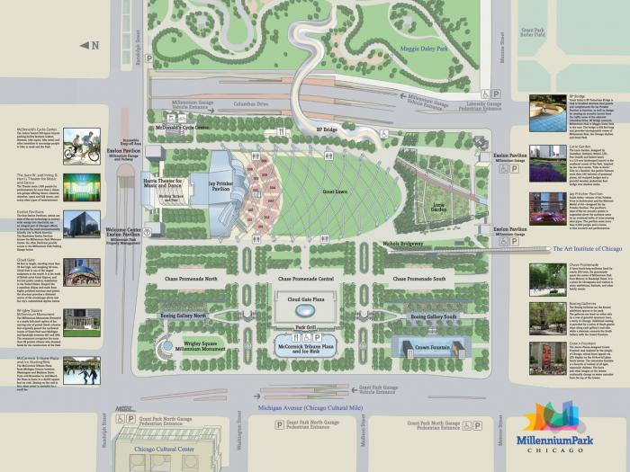 Millennium Park Map